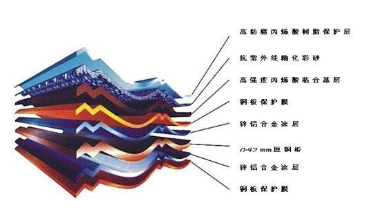 <a href=http://www.boxianwa.cn target=_blank class=infotextkey>沥青瓦</a>4.jpg