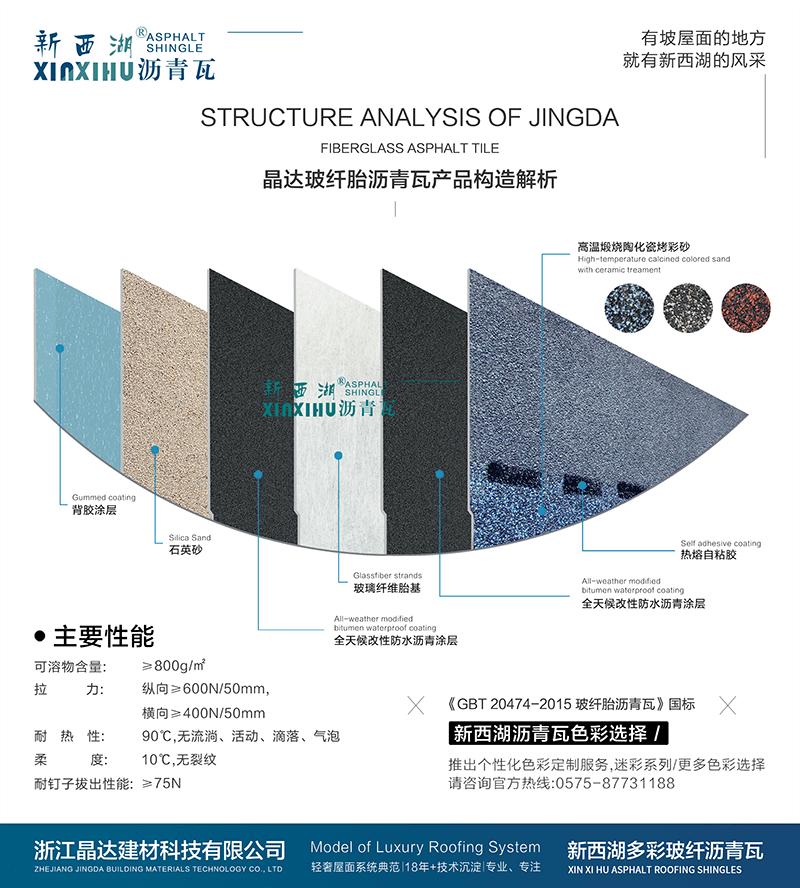 晶达沥青瓦产品构造解析